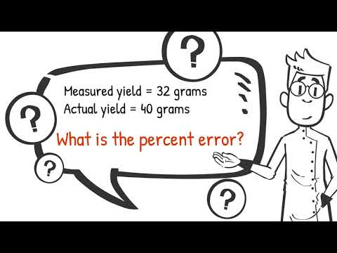 Your guide to percent error