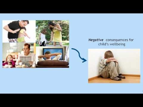 Four types of parenting styles