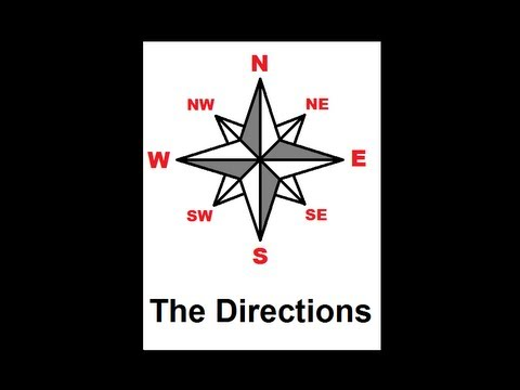 Learn English - Lesson #30: The Directions - Pronunciation