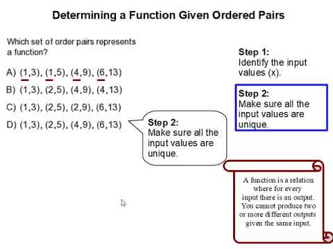 How to Determine a function given ordered pairs.