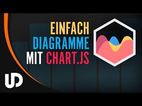 Diagramme mit JavaScript und Chart.JS einfach anlegen und anpassen! [TUTORIAL]