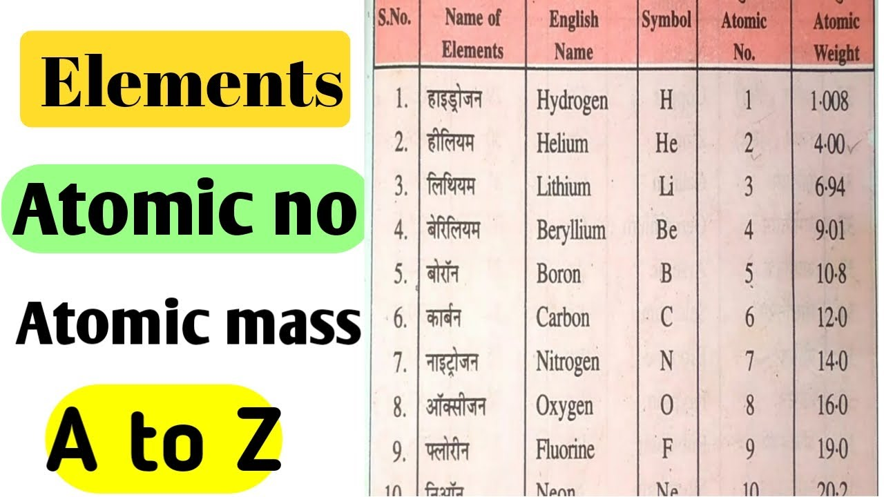 Download Elements and there atomic no mass no chemistry a to z MP3 Gratis