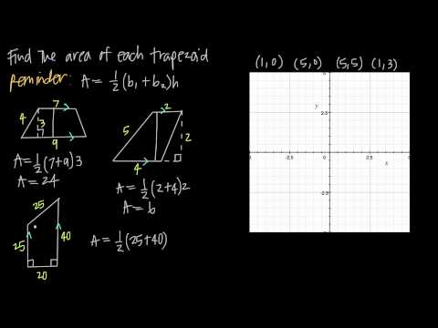 area of trapezoids (KristaKingMath)