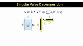 Lecture 47 — Singular Value Decomposition | Stanford University