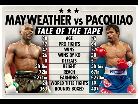 Floyd Mayweather Jr  Manny Pacquiao weigh in