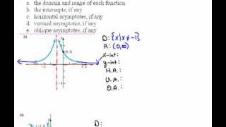Finding Asymptotes From Graphs 54