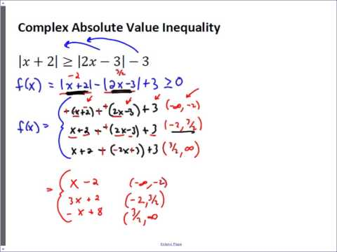Complex Absolute Value Inequality Example 1