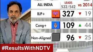 Election Results 2019 Total Bjp Sweep India Chooses Modi 20 Show Leads