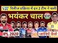 IPL 2020 - Auction से ठीक पहले इन 2 टीमो ने चली भयंकर चाल || जीतेंगी IPL 2020!