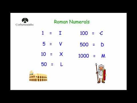 Roman Numerals - Corbettmaths