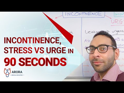 Incontinence, Stress vs Urge in 90 seconds... #aroraBites