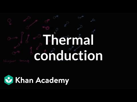 Thermal conduction | Thermodynamics | Physics | Khan Academy