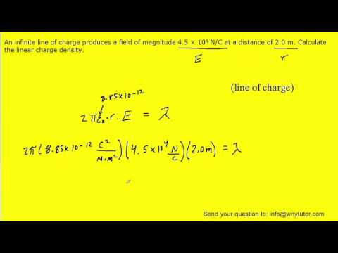 An infinite line of charge produces a field of magnitude