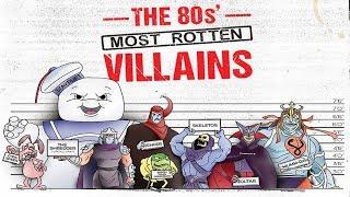 My Top 10 Favorite Cartoon Villains