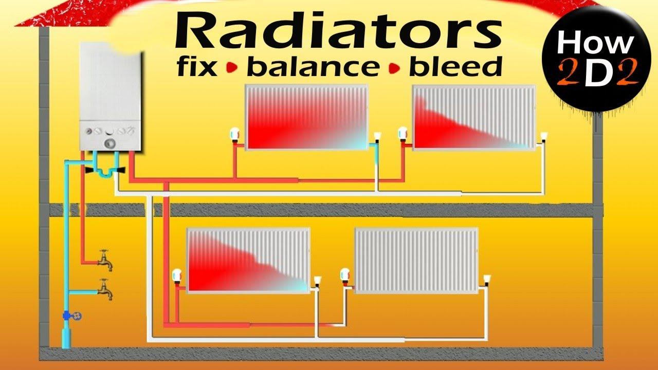 RADIATORS EXPLAINED How to fix balance bleed panel radiator How radiators work flow & return valves