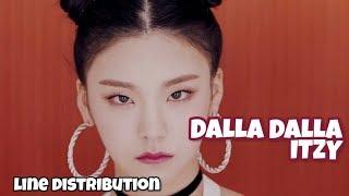 Download ITZY (있지) - Dalla Dalla (달라달라) Line Distribution Video