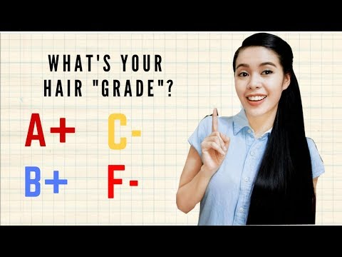 Take the HAIR QUIZ!  What is Your HAIR GRADE? Is Your Hair Care Game Strong? Beautyklove