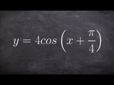 Graphing a Cosine Function with a Horizontal Translation