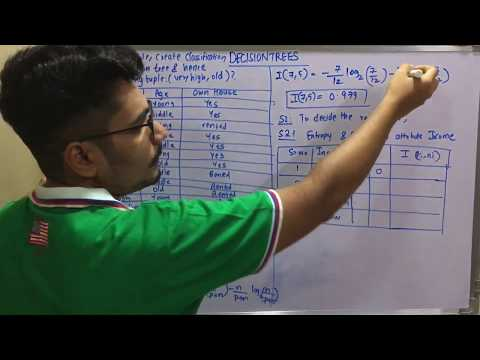 Data Mining & Business Intelligence | Tutorial #27 | Decision Trees (Solved Problem)