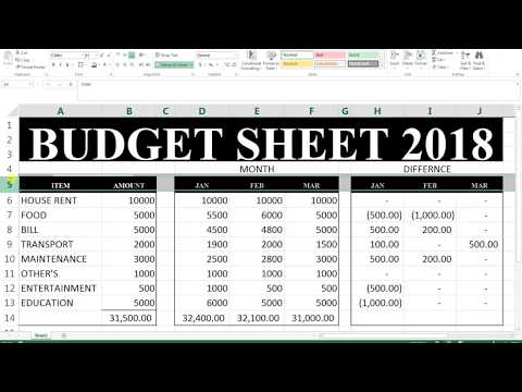 #70 How To Make Budget Sheet in excel (Hindi)