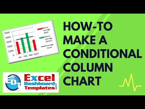 How-to Make Conditional Column Chart in Excel