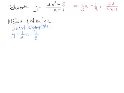 Rational Function Graph Two