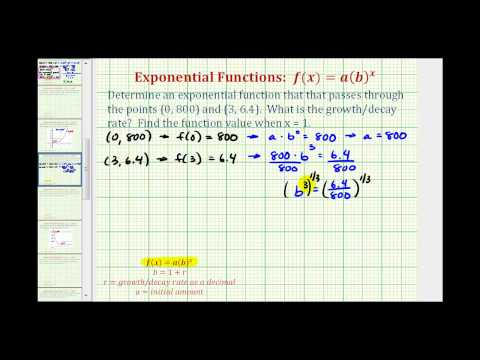 Ex:  Find an Exponential Decay Function Given Two Points - Initial Value Given