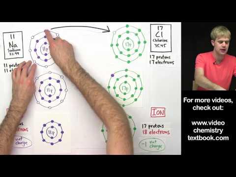Ionic Bonding FAQ: Valence Electrons 1