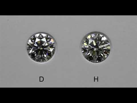 how to Choose be diamond color ......???