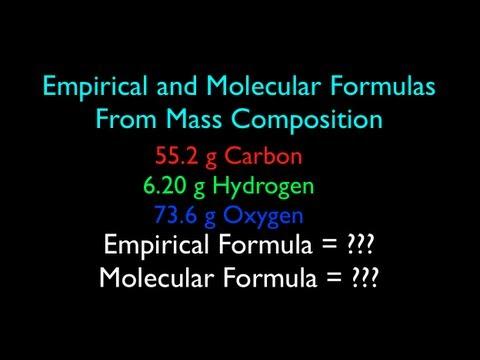 Empirical and Molecular Formulas from Mass Composition (No. 2)