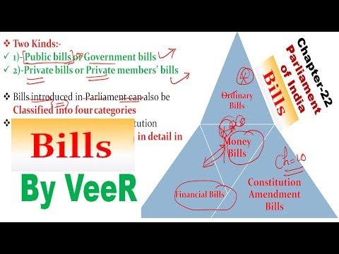 L-59-संसद में विधायी प्रक्रिया- Legislative Procedure in Parliament (Laxmikanth, Chapter-22) By VeeR