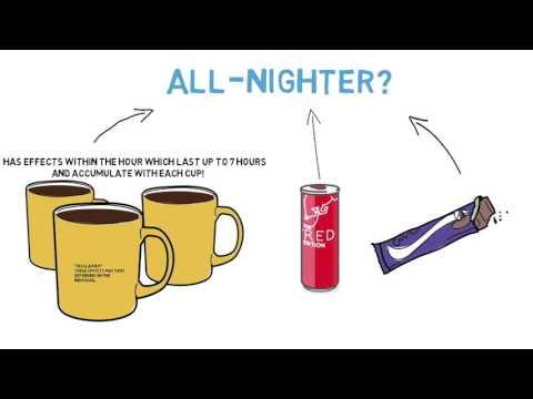 The Science of Sleep and Caffeine