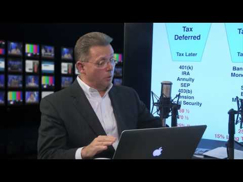 Take-Home Pay is the Net Effect of Retirement Income - Right on the Money – Part 5 of 5