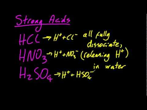 8.4 State whether a given acid or base is strong or weak [SL IB Chemistry]