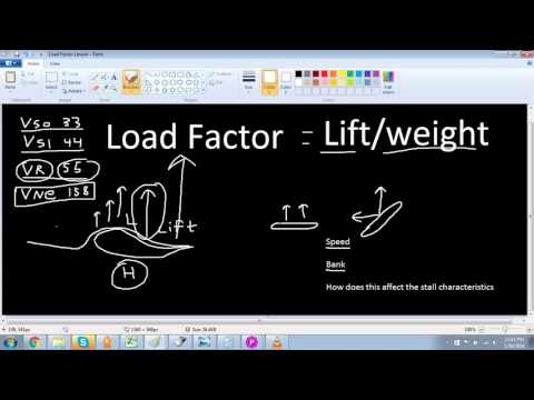 Private Pilot Ground School Lesson:  Load Factor