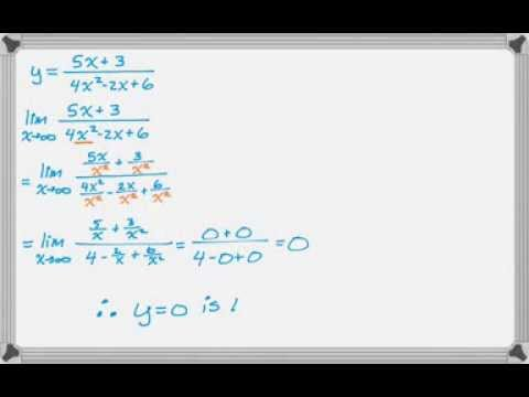 Rational Functions - Asymptotes and Limits at Infinity