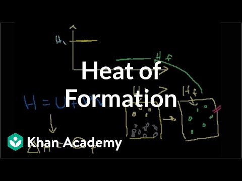 Heat of formation | Thermodynamics | Chemistry | Khan Academy