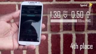 Internet Speed Test: Mobile Data Speed Test