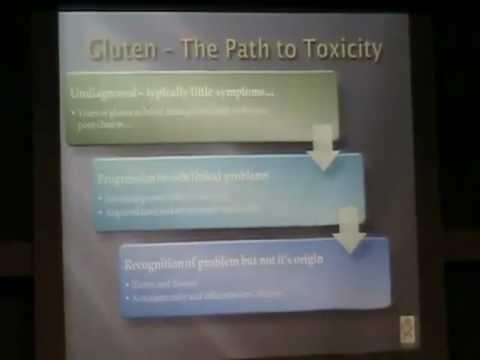 Detox for gluten sensitivity