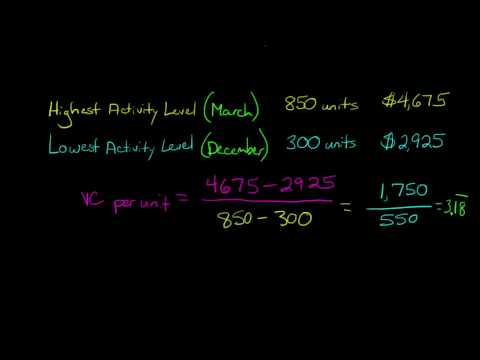 The High Low Method (for estimating mixed costs in accounting)