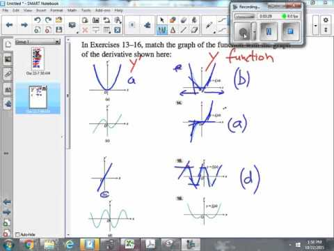 Match the graph of a function with the graph of a derivative