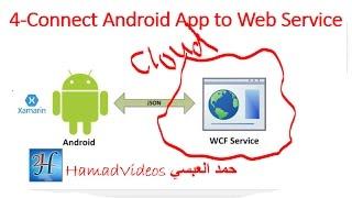 HamadVideos Hamad Al-Absi Videos - PakVim net HD Vdieos Portal