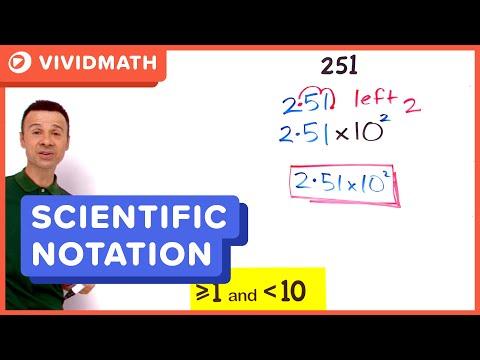 Convert Standard Form To Scientific Notation