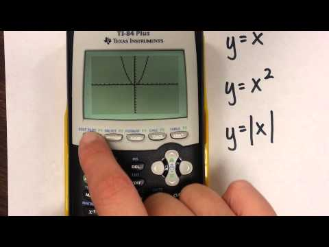 Parent functions using a calculator