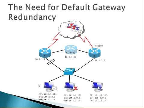 HSRP  (Hot Standby Router Protocol), VRRP, GLBP - part 1