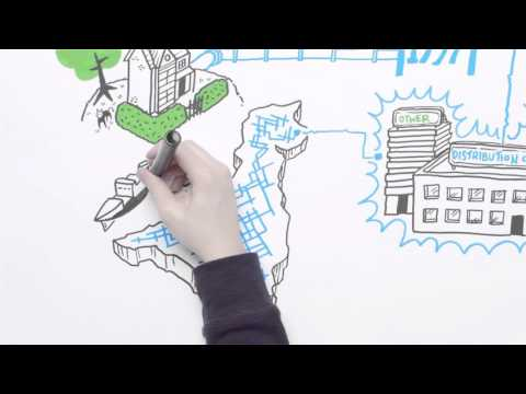 British Gas – Getting energy to your home explained in less than 60 seconds