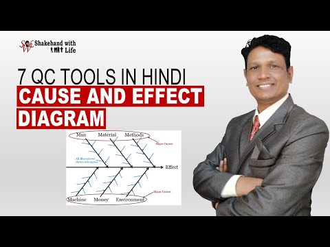 How To Use CAUSE AND EFFECT DIAGRAM As QC Tool? | Hindi