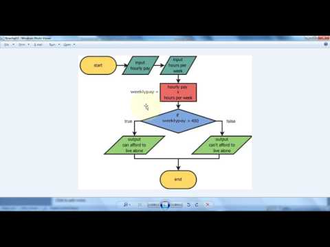 How To Create Flow Chart Diagram In Power Point Part 1 6