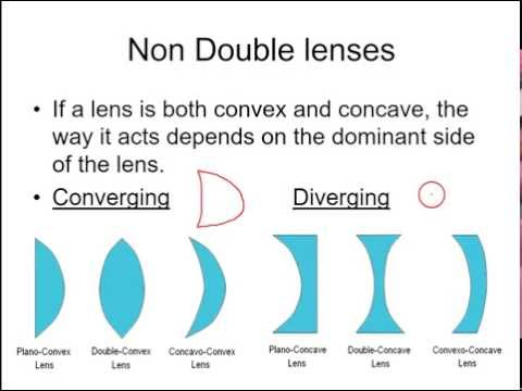 Factors that affect lenses