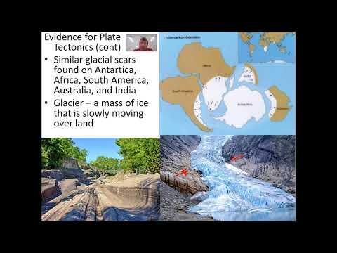 Evidence of Plate Tectonics Fixed
